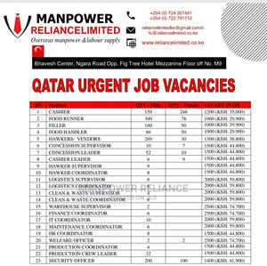 Looking for People to Work in Qatar for the Jobs Below   Recruitment Services for sale in Nairobi, Ngara